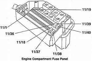 Volvo 960  1996  - Wiring Diagrams - Fuse Panel