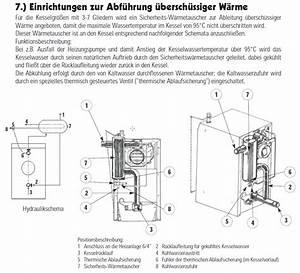 Druckschalter Hauswasserwerk Einstellen : ohne thermische ablaufsicherung tas kann es gef hrlich werden ~ Orissabook.com Haus und Dekorationen