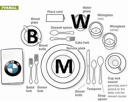 Etiquette Dining Table Setting Dinner Sheet Basic
