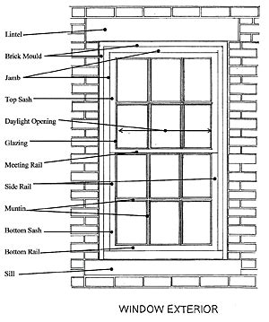 bay window cornice i that there is a window frame directly after the