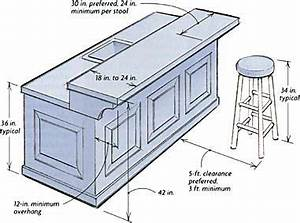 kitchen island dimensions 2084