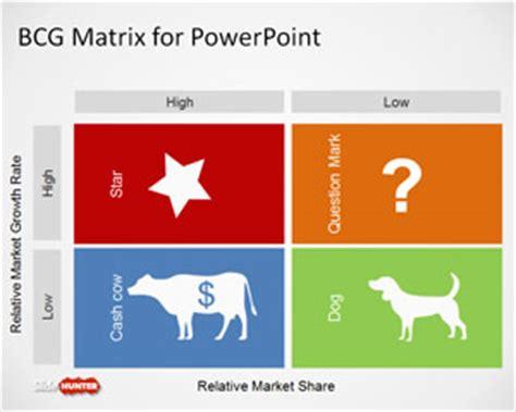 bcg matrix template  powerpoint  powerpoint
