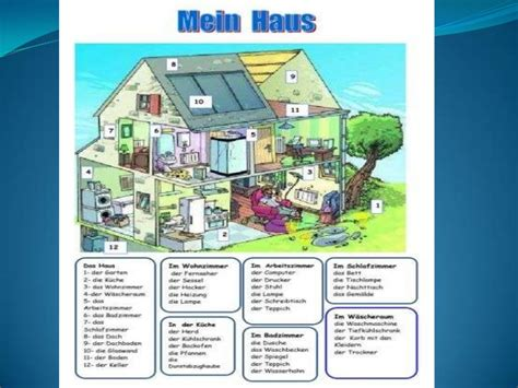 Was Kostet Mein Haus by Was Kostet Mein Haus Was Kostet Mein Haus Abfluss