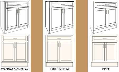 different types of kitchen cabinet doors types of kitchen cabinets sl interior design