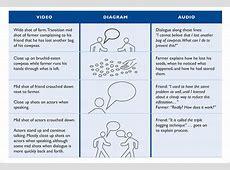 7+ Audio & Video StoryBoard Templates DOC, PDF Free
