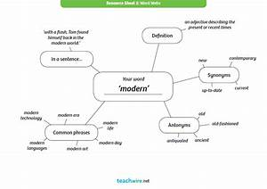 Blank Word Web Template And Example For Ks1 And Ks2 English