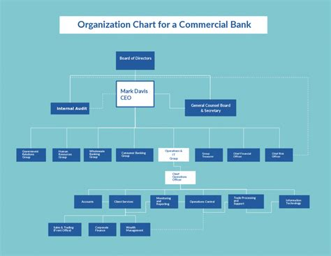 company structure template doc organizational chart templates editable online and free