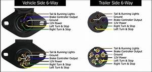 Trailer Light Wiring Diagram 7 Way To 4 Pin
