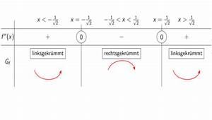 Monotonieverhalten Berechnen : stammfunktion zeichnen graphische integration ~ Themetempest.com Abrechnung