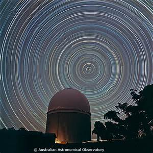 Southern stars: the decade ahead for Australian astronomy