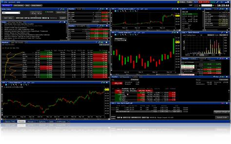 top trading platforms global trading platform ib trader workstation