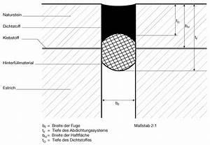 Fugen Abdichten Außen : 6 wesentliche einsatzkriterien ~ Watch28wear.com Haus und Dekorationen
