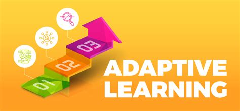 Implement Adaptive Learning in 3 Easy Steps | Absorb LMS ...