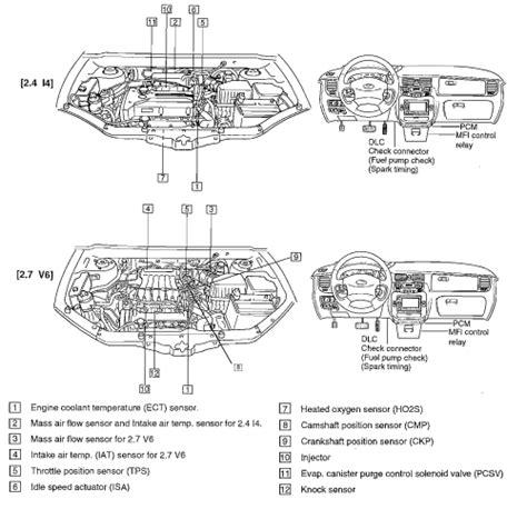 Hyundai Santum Fe 2001 Engine Diagram Air by Repair Guides Component Locations 2 4l 2 7l