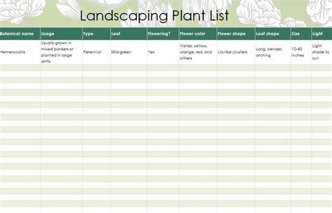 Plant nursery business plan