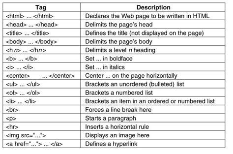 html 5 learning the basics website design inspiration