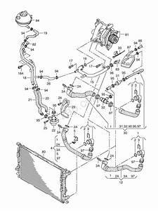 Coolant Cooling System Audi Q3  Aq3  2014 Year Audi Europa