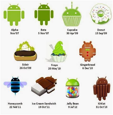 all androids android os versions