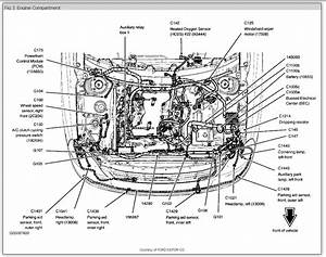 Ford Taurus Fuse Panel Location