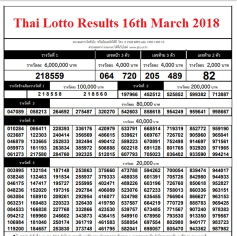 lottery vip tips thai lottery yearly chart 1969 thailand lottery results papers and chart vip