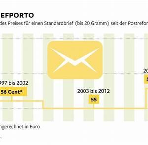 Porto Für Pakete : deutsche post standardbrief soll bald 70 cent kosten welt ~ Eleganceandgraceweddings.com Haus und Dekorationen