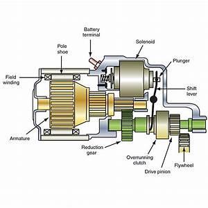 Starter Motor For Holden Rodeo Tf 4wd Turbo 4ja1 4jb1