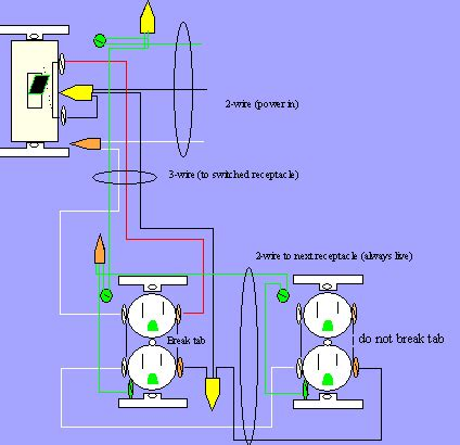 Home Wiring Guideresidual Current Devices Diagram