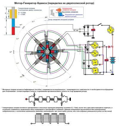 Альтернативные источники энергии и энергосбережение германович в. турилин а. скачать книгу в fb2 epub mobi pdf txt и читать онлайн