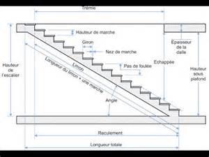 les types des escaliers methode de construction