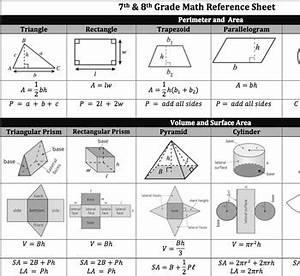 Grade 7 Mathematics Reference Sheet Answer Key
