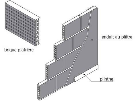 enduit de lissage plafond 9 cloison en brique de