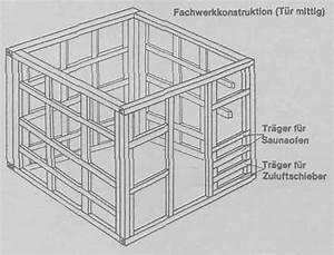 Sauna Selber Bauen Wandaufbau : information selbstbauhinweise massivsauna elementsauna ~ Orissabook.com Haus und Dekorationen