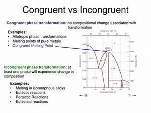 Ppt - Intermetallic Compounds Powerpoint Presentation