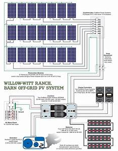 The Most Incredible And Interesting Off Grid Solar Wiring