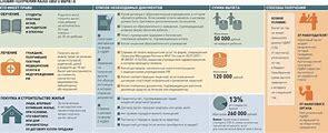 Как рассчитать налог с дохода, полученного от продажи квартиры?