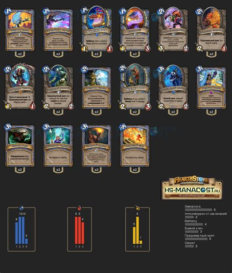 Mage Hearthstone Deck 2017 by топ колоды мага Hearthstone