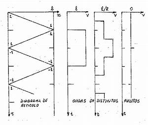 Apuntes De    U0026quot Teoria De La Transmision De Energia Electrica U0026quot