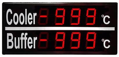 Temperature Displays Digital Display Led Sensors Rtd
