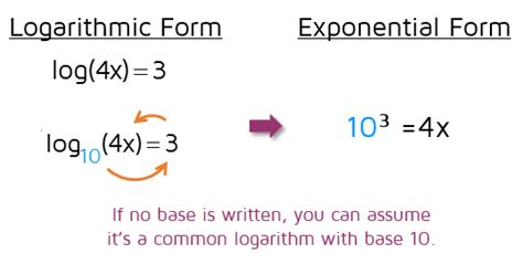 logarithmic equations  logs   side kates math