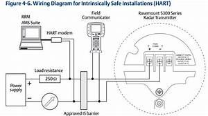 Rosemount Radar Master Software Manual