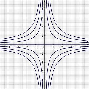 Richtungsableitung Berechnen : fragen zum gradientenfeld und zur richtungsableitung mathelounge ~ Themetempest.com Abrechnung