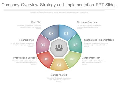 Company Overview Strategy And Implementation Ppt Slides ...