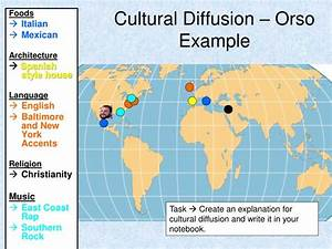 PPT - Culture a... Cultural Diffusion