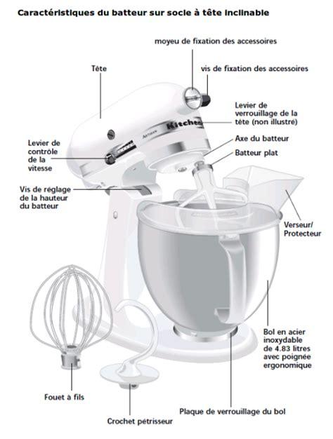 robot kitchenaid artisan mes pains maison