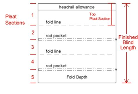 Free Roman Blind Folds And Pleats Calculator