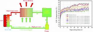 Schematic Diagram Of The Liquid Cooling System For The
