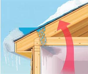 Infiltration Eau Toit : infiltration d 39 eau par la toit toiture en pente ~ Maxctalentgroup.com Avis de Voitures
