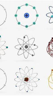 3d model of atom