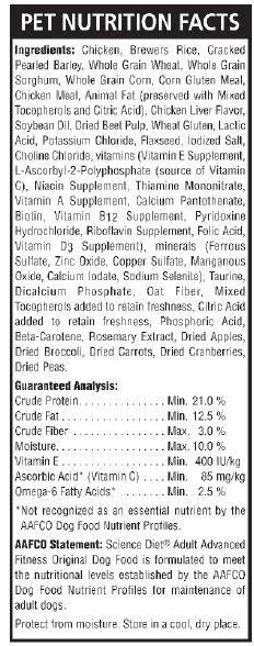 read pet food labels properly hills pet