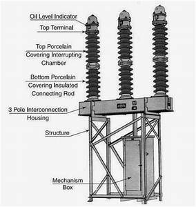 Electrical Engineering World  Typical View Of 36 Kv Mocb  Minimum Oil Circuit Breaker